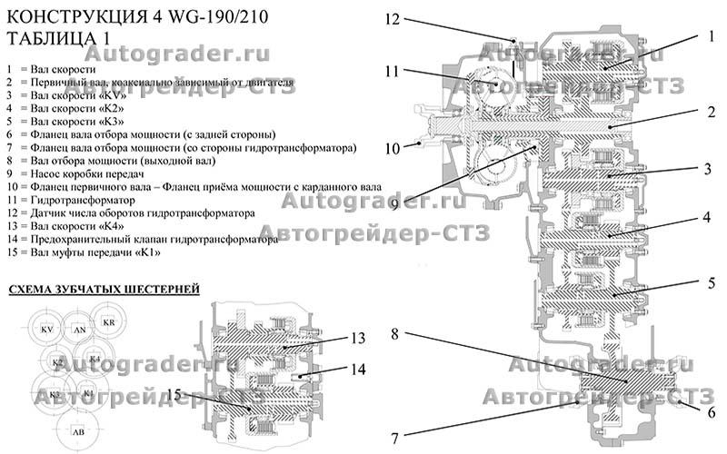 Ремонт тракторов в Великом Новгороде - каталог предложений.