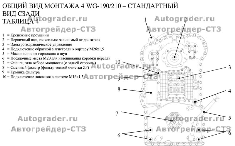 Схема ремонта КПП ZF