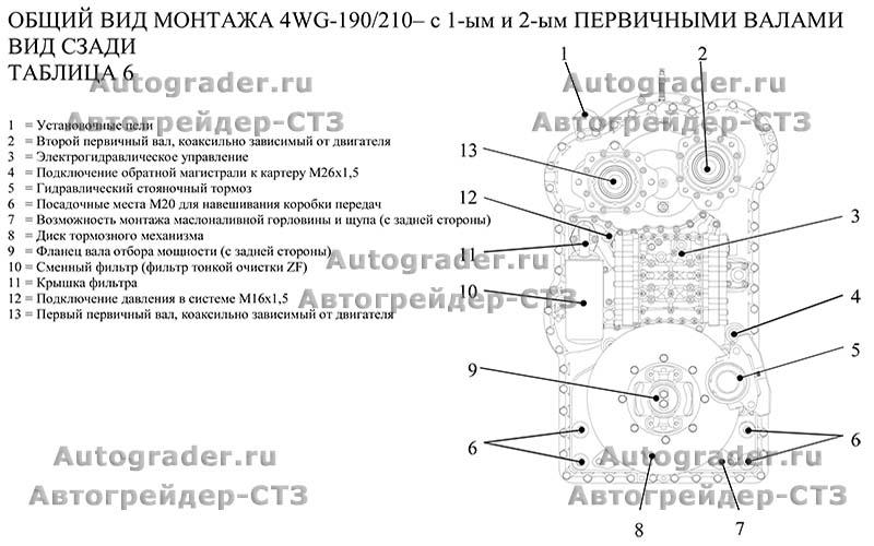 Аренда и услуги тракторов в Великом Новгороде.