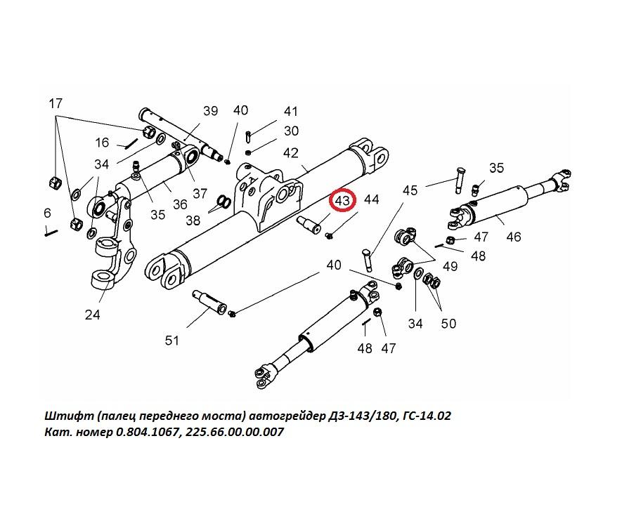 Инструкция по эксплуатации автогрейдера дз 122