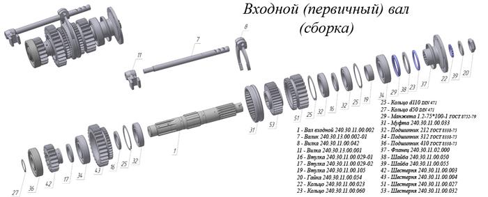 Схема КПП ДЗ-180,