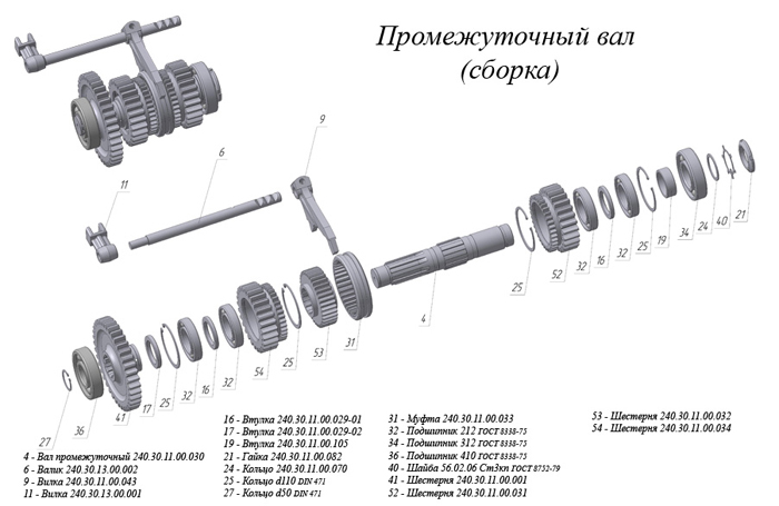 Схема - механическое КПП