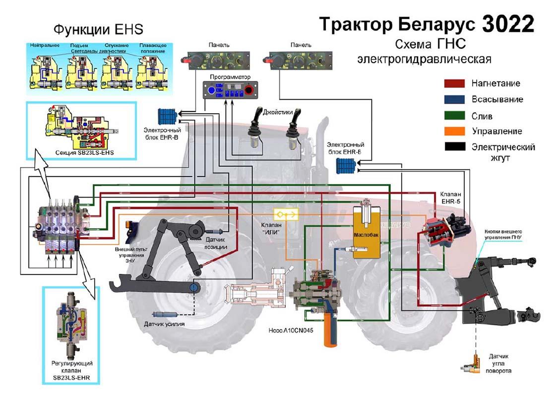 Привод 1222-1704010 насоса КПП НМШ-25 МТЗ-1523, 2022.